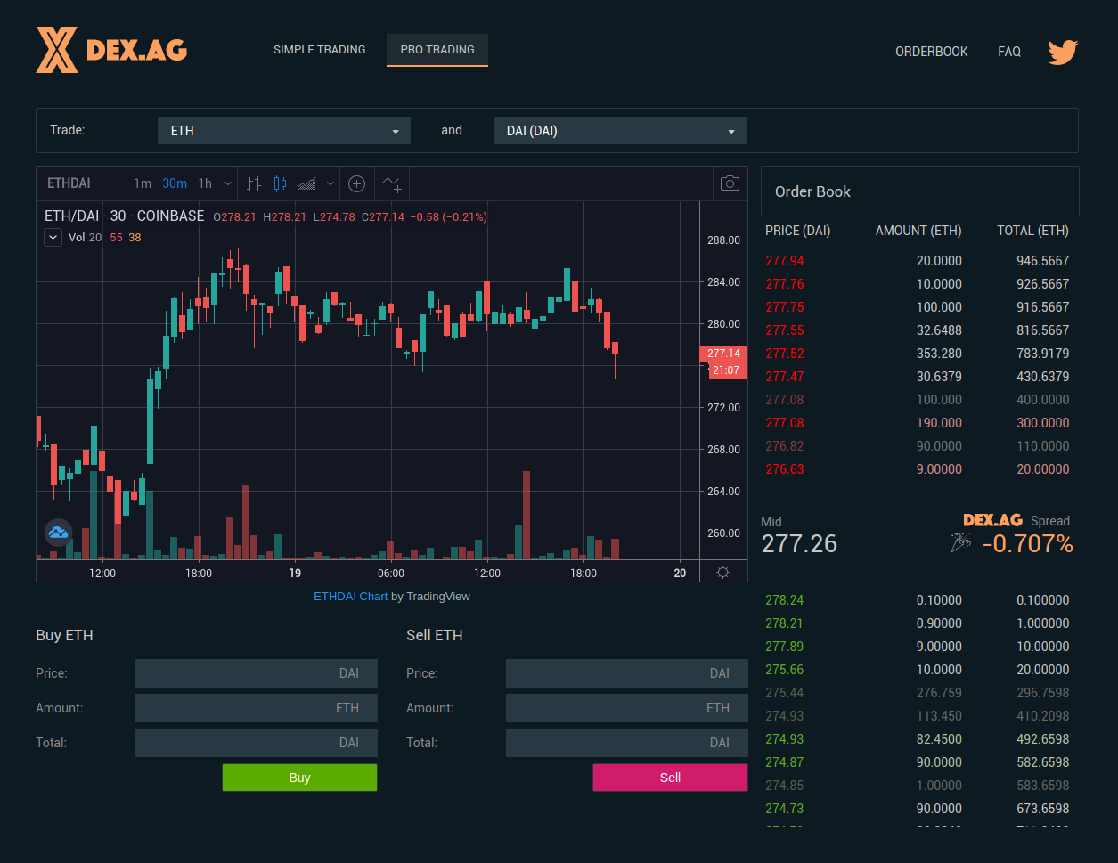 DEX.AG Pro interface